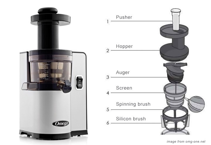masticating juicer